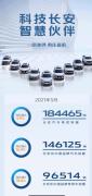 感恩2000万用户 长安618拼车节钜惠来袭